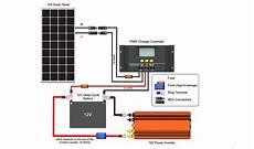 diy solar generator diagram with renogy solar panel portable solar power