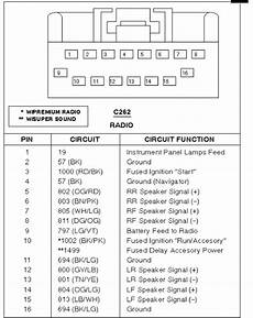 98 ford expedition wiring schematic ford expedition radio wiring diagram free wiring diagram