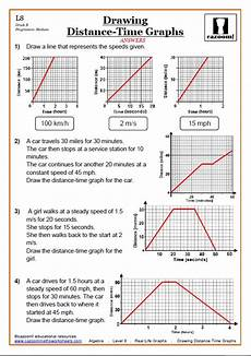 speed distance time worksheets grade 5 3306 real graphs worksheets cazoom maths worksheets