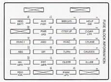 Oldsmobile Bravada 1998 Fuse Box Diagram Auto Genius