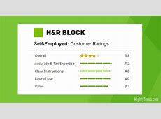 Hr Block Self Employed 2019 Vs H&R Block Deluxe 2019