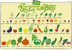 Légumes De Septembre Septembre Calendrier Des Fruits Et L 233 Gumes Pissenlit