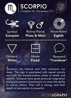 sternzeichen skorpion frau scorpio sheet astrology scorpio zodiac sign