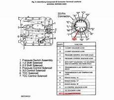 4l60e Trans Wiring Ls1tech Camaro And Firebird Forum