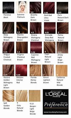 Loreal Feria 3d Color Chart Pin By Jenelle Law On Beauty Skin Care In 2019