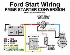 will this starter work page 3 ford muscle ford muscle cars tech