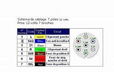 Branchement Prise Remorque 24v