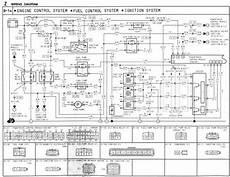 93 rx7 wiring diagram fd ignition coil wiring help rx7club mazda