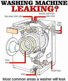 How To Fix A Leaking Washing Machine Us2
