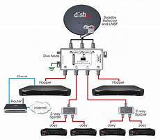 hopper home wiring product review dish network hopper whole home hd dvr