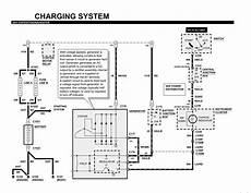 Repair Guides Charging System 2001 Charging System