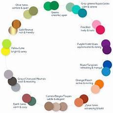 interior painting can mood ct simsbury avon farmington paint colors for home