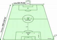 Peraturan Olahraga Indosport