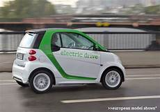 2013 smart electric drive to offer battery leasing in u s