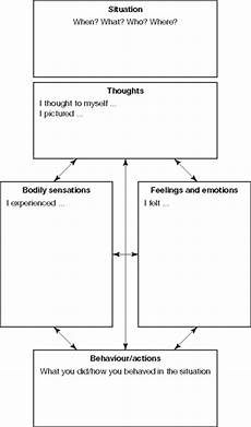 behavioural experiments worksheets 12670 appendix 3 blank forms and thought record templates cognitive behavioural therapy book