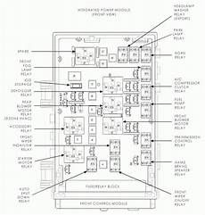 2010 chrysler town and country fuse box 2009 chrysler town and country fuse box wiring diagram