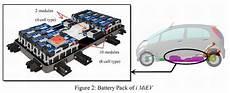 location batterie voiture electrique zoom sur les batteries lithium ion de la mitsubishi i miev