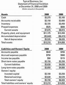 how to read a business balance sheet dummies