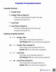 geometry properties of equality worksheets 697 properties of inequality handout algebra worksheets algebra algebra equations