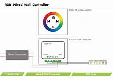 rgb wired wall controller for instyle led tapes single zone
