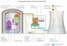 circuit en anglais importante fuite sur un transformateur de vapeur 224