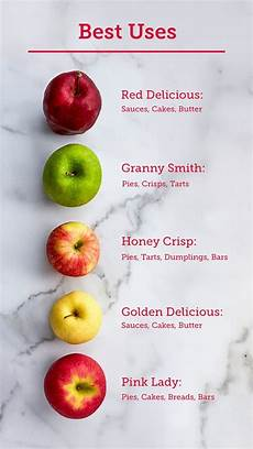 best apples to bake with bettycrocker