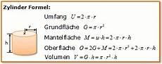 geometrie zylinder lernen mathematik