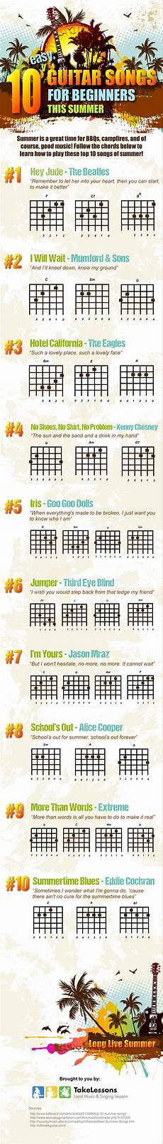 10 easy guitar songs for beginners this summer infographic