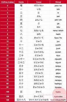 nombres en japonais les nombres japonais japon langue japonaise et alphabet japonais