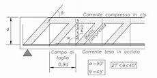 travi a traliccio verifica a taglio inclinazione bielle compresse angolo theta