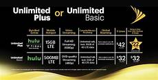 sprint launches new unlimited plus and unlimited basic phone plans macrumors