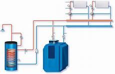 gasbrennwertheizung mit warmwasserspeicher gasheizung brennwerttechnik aufbau funktionsweise
