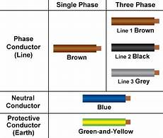 wire color code malaysia image result for malaysia wire colour code motors electrical installation home electrical