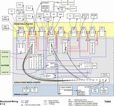 home network wiring layout structured wiring retro updates