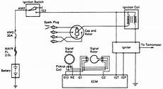 wiring diagrams toyota camry ignition system wiring and circuit
