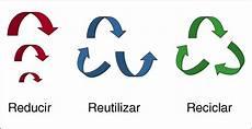 las tres erres 3r reducir reutilizar reciclar