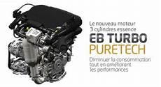 Motorisations De La Peugeot 3008 F 233 Line