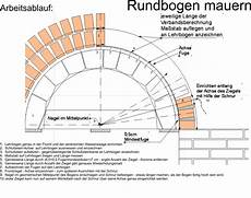 Index Of Pub Wikimedia Images Wikibooks De 3 37