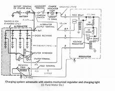 1966 ford thunderbird wiring diagram what is the proper wiring for a 1966 ford thunderbird alternator the wiring harness on my car