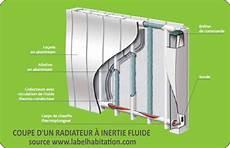 chauffage électrique à inertie radiateur inertie seche fluide difference
