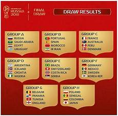 2018 Fifa World Cup Russia Match Schedule World Cup
