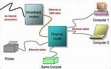 Pengertian Wire Dan Macam Macam Kabel Yang Digunakan