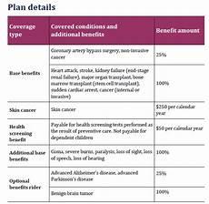 aflac critical illness plan