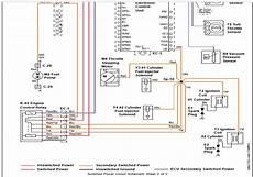 gator wiring diagram deere gator tx wiring diagram sle