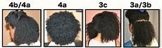 Different Textured Hair