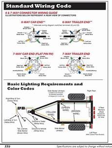 7 Way Rv Wiring Harness Diagram Database