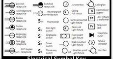household wiring diagram symbols wiring diagrams for homes 411 s volts switch n breaker or electricity misc pinterest