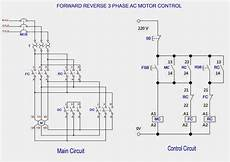forward 3 phase ac motor control wiring diagram electrical winding wiring diagrams