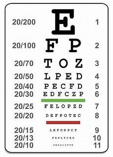 Snellen Eye Examination Chart Zoo Internships