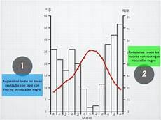 worksheets for college students 18545 construcci 243 n de un climograma construccion fichas cursillo